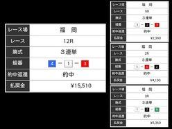 本サイト推奨選手Vで155倍ゲット!! G3「週刊大衆杯」は名勝負と万舟券のオンパレード!