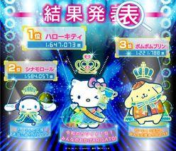 シナモロールは2位! 「2019年サンリオキャラクター大賞」結果発表