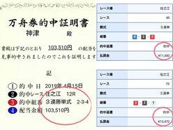 優勝は平高奈菜! ボートレース住之江G3で10万舟券GET